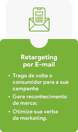 Retargeting por e-mail